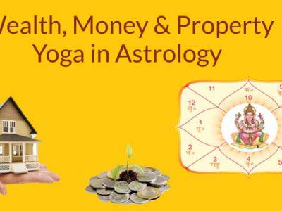 Wealth, Money & Property Yoga in Astrology | Laxmi Yog in Horoscope, kundli
