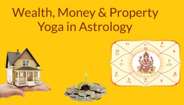 Wealth, Money & Property Yoga in Astrology | Laxmi Yog in Horoscope, kundli